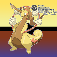 #195 Goodra (Joseon Form)