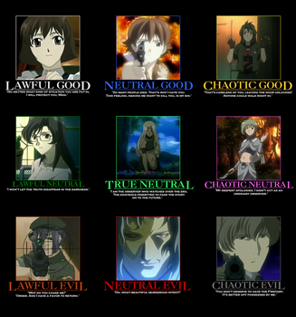 Madlax Alingment Chart by Paksenarrion-Reader