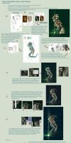 Painting Robotic Character step by step by eydii