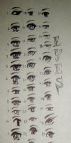 the -anime- eyes chart by NeonGenesisEVARei