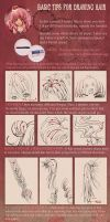 TUTORIAL: Drawing Hair by Red-Priest-Usada