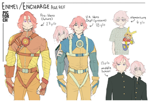 BNHA OC - Enmei age and information by pictorch