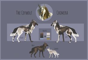 Coywolf Chimera Sheet -  Sold! by Faainleog