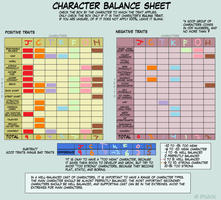 Character Balance Sheet TWO by silverstream25