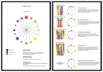 Colour Theory by envisagedesigns