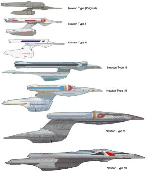 Newton Type Starships Chart by SR71ABCD