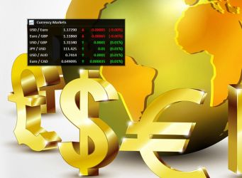 Currency Markets by Mordasius