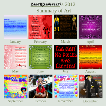 ZandKfan4ever57 2012 Art Summary Meme by ZandKfan4ever57