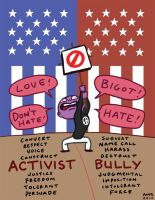 Activist Bully version 2 by gaudog