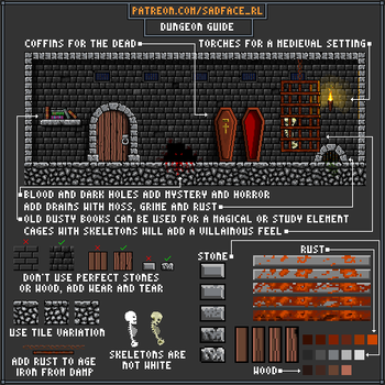 Dungeon Guide by SadfaceRL
