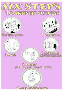Six Steps to Artistic Success by mighty-mando