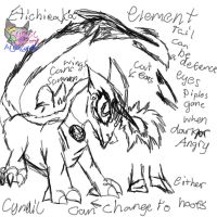 Sketch Etichieaka full Form ( transformation) Info by AngelCnderDream14