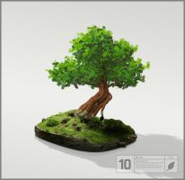10 by centb