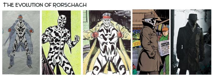 The Evolution of Rorschach by Fanart-Only