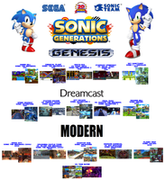 Sonic Generations Level Comparisons (PS3/XBOX 360) by PuffyTopianMan