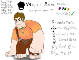 Wreck-it Ralph: Super Smash Bros. Character Poss. by Ryan-Knight
