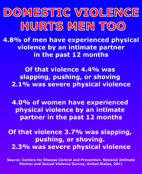 Domestic Violence Hurts Men Too by purplemutant