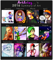 2016 Summary of Art by ArtArtzy