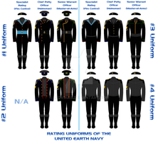 UEN Rating Uniforms by Leovinas