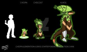 Chespin Evolution Chart by ForrestAnthony