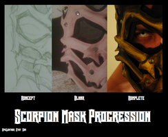 Scorpion: Koncept to Kompletion by Epic-Leather