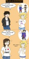The life of a hetalia fangirl by Syanas