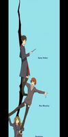 Harry Potter Character Strip by flamearcher909