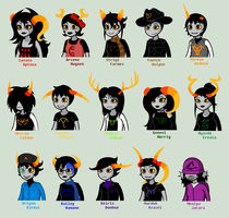 Session 1 Team TALKSPRITES by SavannaEGoth