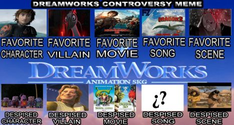 Dreamworks Controversy Meme by Writer65