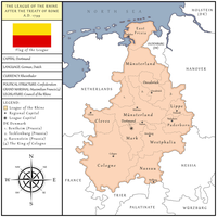 Disaster at Leuthen: The League of the Rhine 1799 by Rarayn