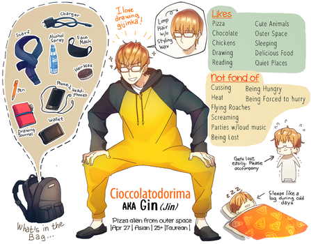 Meet the Artist Memeeeeee by Cioccolatodorima