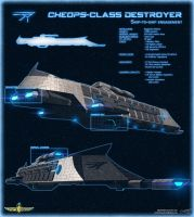 Mythos - Cheops-class Destroyer by Quinn-G