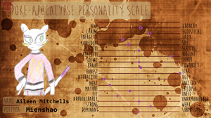 PA - Personality Scale by unboundvortex