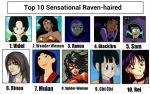 Top 10 Sensational Raven-haireds by JQroxks21