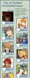 Top 10 hottest Animated Guys by kagari-chan