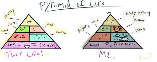 Real L!fe Comics: Pyramid Of Life by Ombrifuge