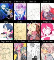 2015 Summary Of Art by limbebe