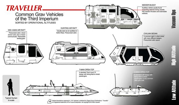 Traveller Air Rafts by RobCaswell