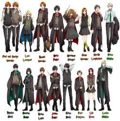 Potter-Characters-harry-potter-anime-24126108-1291 by SilverGoldShines
