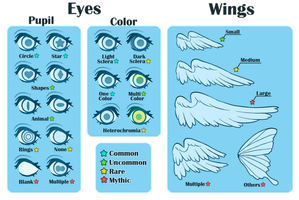 Astroflare Traits: Eyes/Wings by Ponkochi