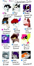 Characters Info 2 by Alexiaf13