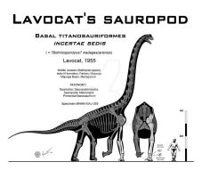 Lavocat's Sauropod by Paleo-King