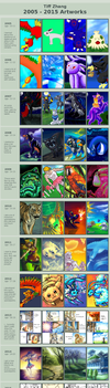 2005-2015 Improvement Meme by naturalradical