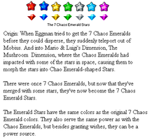 Chaos Emerald Stars Sprites by LooneyTunerIan