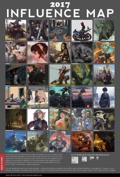 Influence Map (2017) by WestlyLaFleur