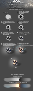 Metal Shading Tutorial by DanSyron