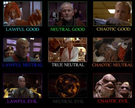 5th Element Alignment Chart by Dire522