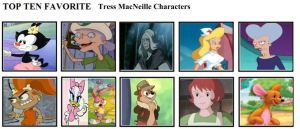 Top Ten Favorite Tress MacNeille Characters by mlp-vs-capcom