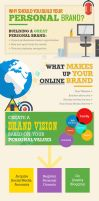 Infographic: Why Start Building A Personal Brand? by UJz