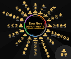 Star Navy Departments, Divisions and Subdivisions by EmilisBorealis
